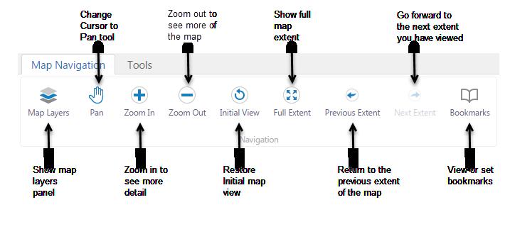 Explanation of the navigation toolbar