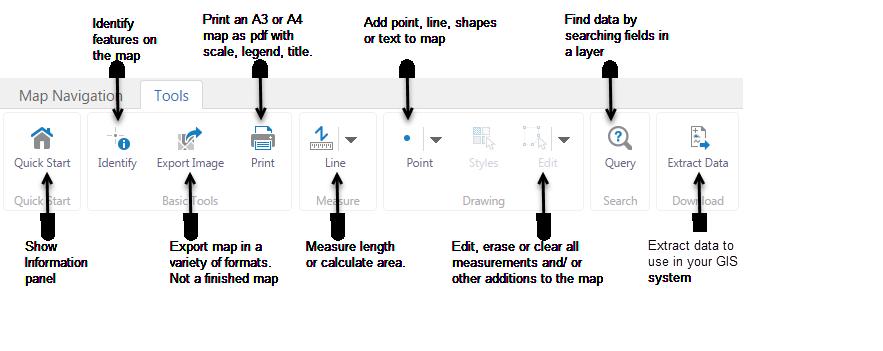 Explanation of Tools Toolbar