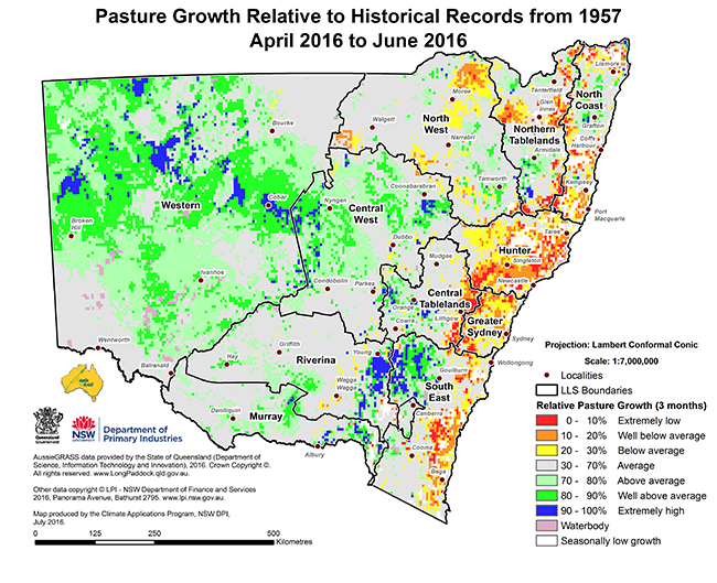 Figure 2. Relative quarterly pasture growth