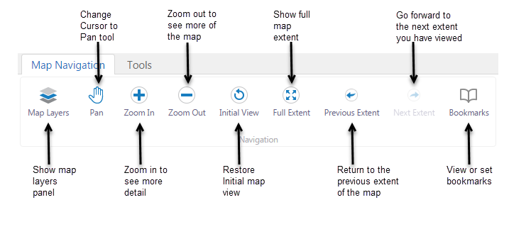 Explanation of the navigation toolbar