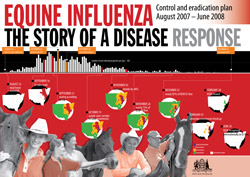 Poster - EI advance and retreat, the story of a disease response